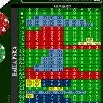 Базовая таблица для игры в Блэкджек