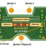Правила игры в Баккара