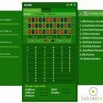 Программа Roulette Xpert: заработок в казино по системе