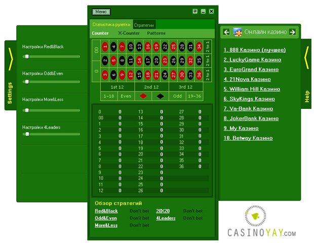 Roulette Xpert казино программы
